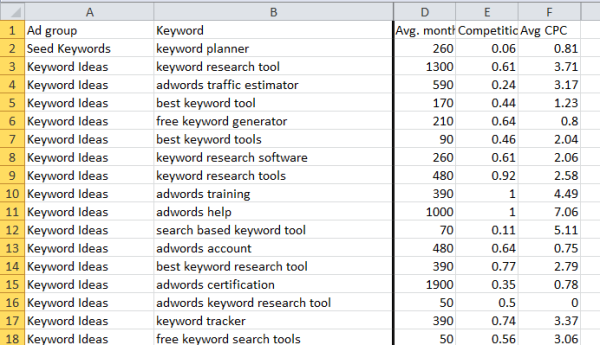 keyword_planner_data_in_excel