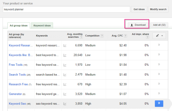 How To Find Profitable Keywords in 2020 (With High CPC) 2
