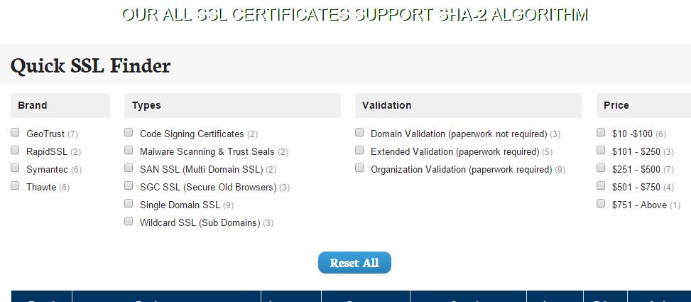 Convert Http To Https Using Rapidssl Certificate Clickssl And