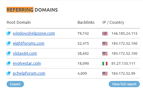 List of referring domains from SEMrush