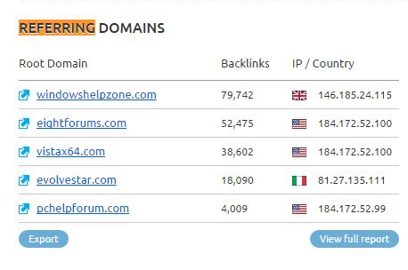 List of referring domains from SEMrush