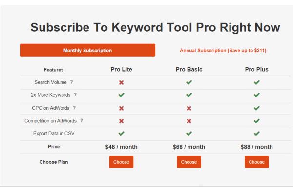 KeywordTool.io-Pro-subscription-plans-review
