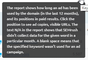keyword-adwords-history-note