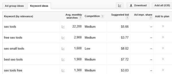 keyword-ideas-data-google-adwords-keyword-research-tool