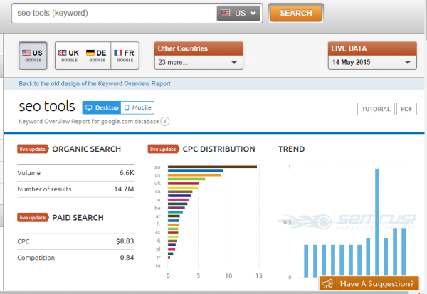 overview-keyword-research-semrush