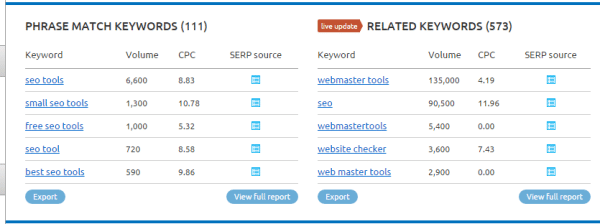 phrase-match-related-keywords-semrush