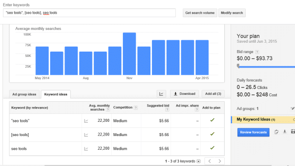 same-data-for-all-match-search-queries-keyword-planner