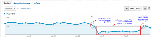 effect of page loading time on site traffic and rankings