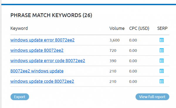 finding phrase match keywords in semrush