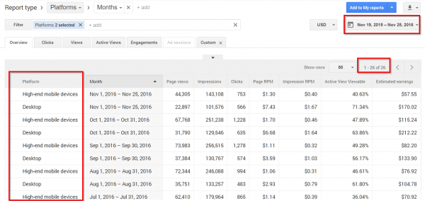 difference of desktop and mobile adsense revenue 2015 2016