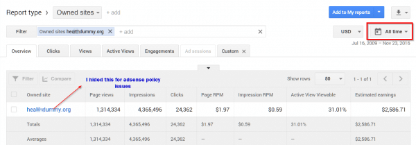 seo analysis of adsense earnings of health niche blog