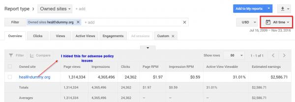 seo analysis of adsense earnings of health niche blog