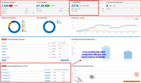 5 Tips to Build High Quality Backlinks in 2018 with Minimal Effort 4
