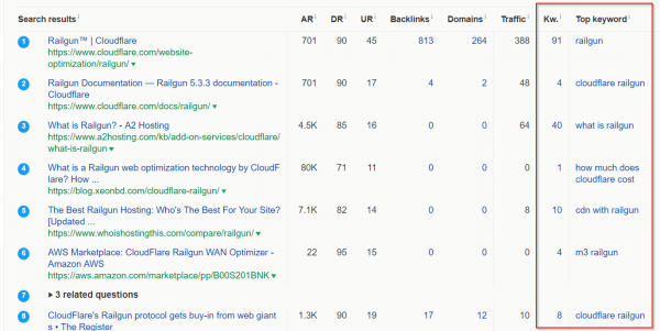 How to find Long Tail Keywords using Ahref's Research Tool 9