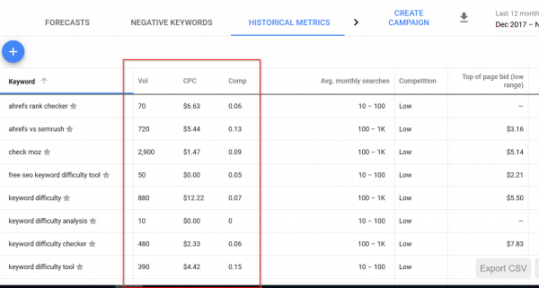 Google Keyword Planner Free - How to Get Search Volume and Keyword Data 2