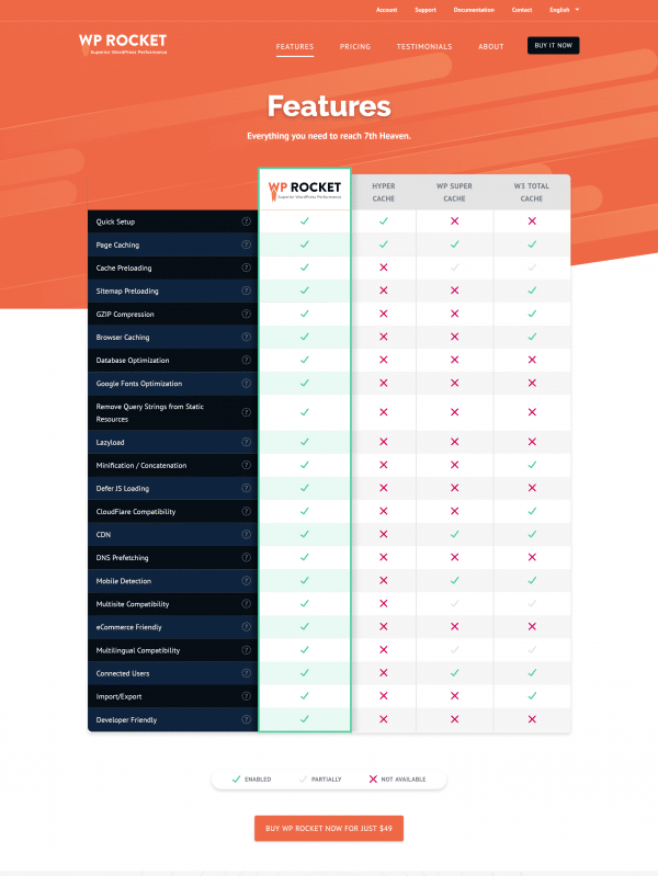 The Perfect WP Rocket Settings with SG Optimizer and Cloudflare [2019] 3