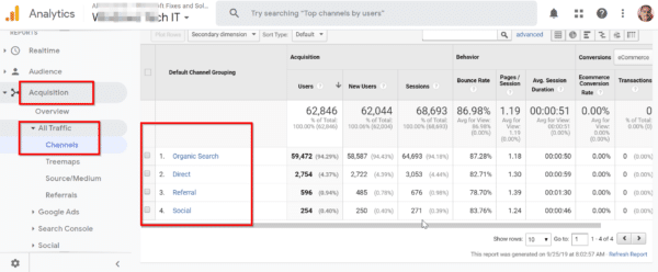 Google Analytics Guide for Beginners – 8 Basic Reports for WebSite Analysis in 2019 6
