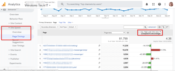 Google Analytics Guide for Beginners – 8 Basic Reports for WebSite Analysis in 2019 8