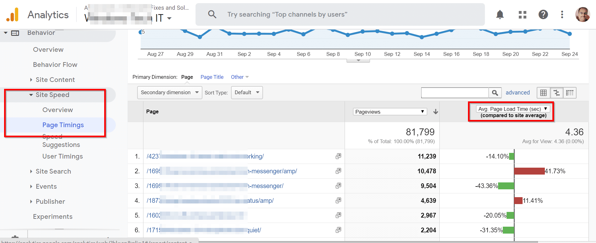 How to View Page Speed Timings in Google Analytics