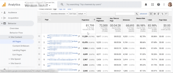 Google Analytics Guide for Beginners – 8 Basic Reports for WebSite Analysis in 2019 7