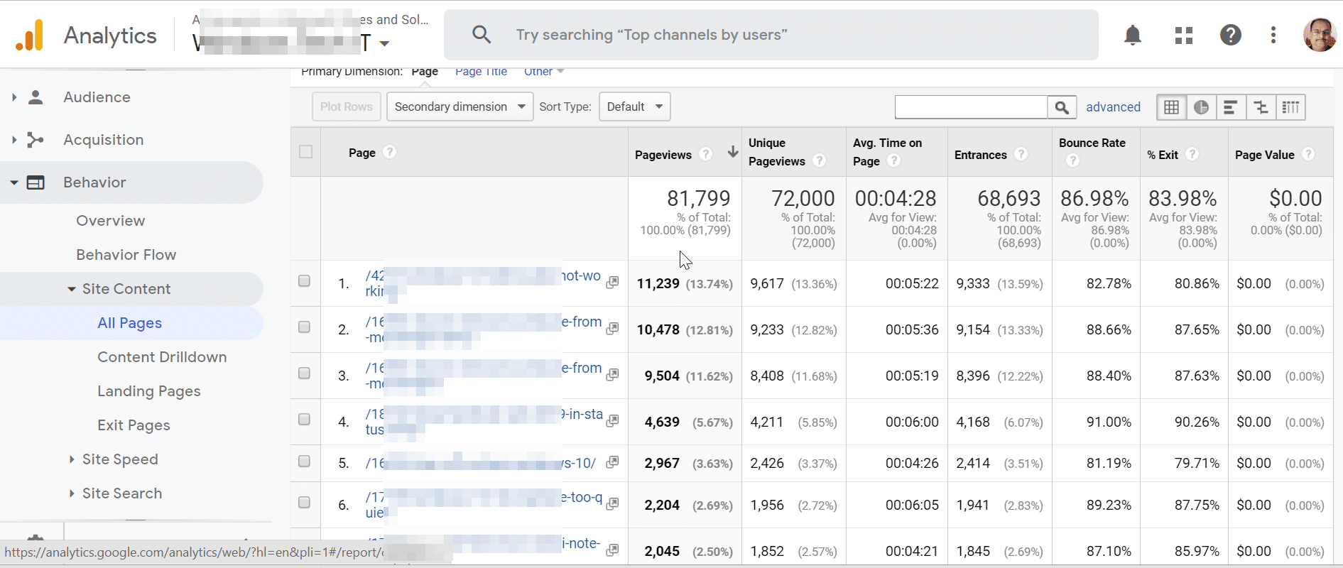 How to View Page View Metrics in Google Analytics