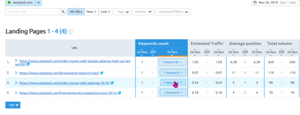 8 Features of SEMrush Position Tracking Tool in 2020 12