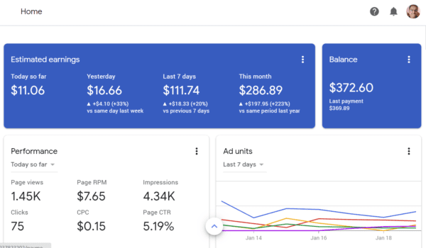 Google Adsense Account – Complete Guide for Beginners about Reports 4