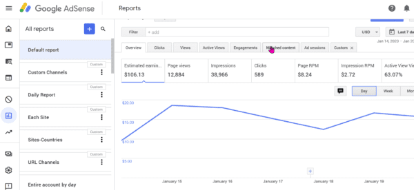 Google Adsense Account – Complete Guide for Beginners about Reports 10